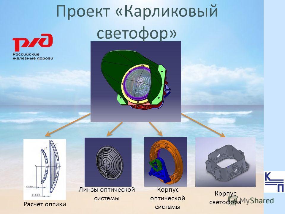Линзы оптической системы Корпус оптической системы Корпус светофора Расчёт оптики Проект «Карликовый светофор»