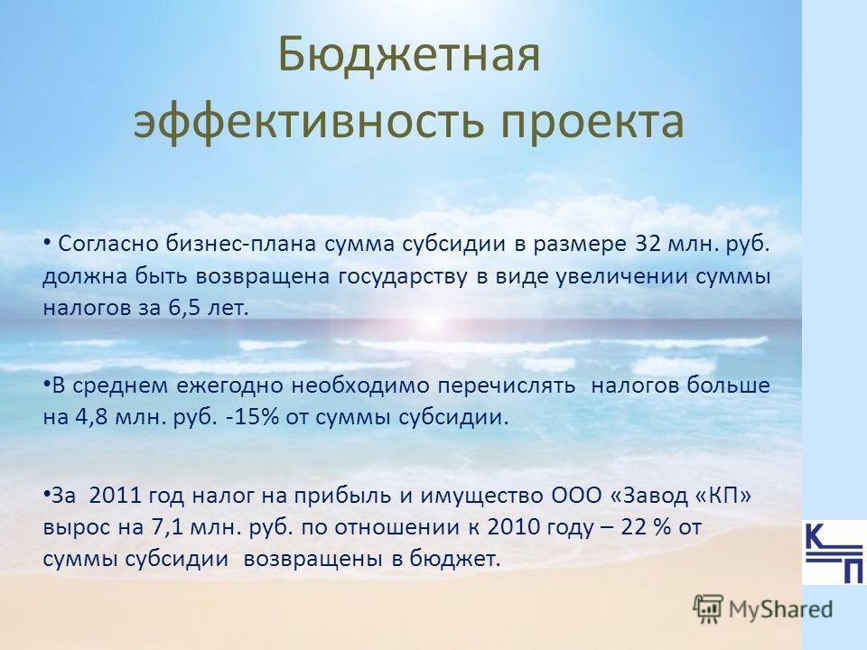 Согласно бизнес-плана сумма субсидии в размере 32 млн. руб. должна быть возвращена государству в виде увеличении суммы налогов за 6,5 лет. В среднем ежегодно необходимо перечислять налогов больше на 4,8 млн. руб. -15% от суммы субсидии. За 2011 год н