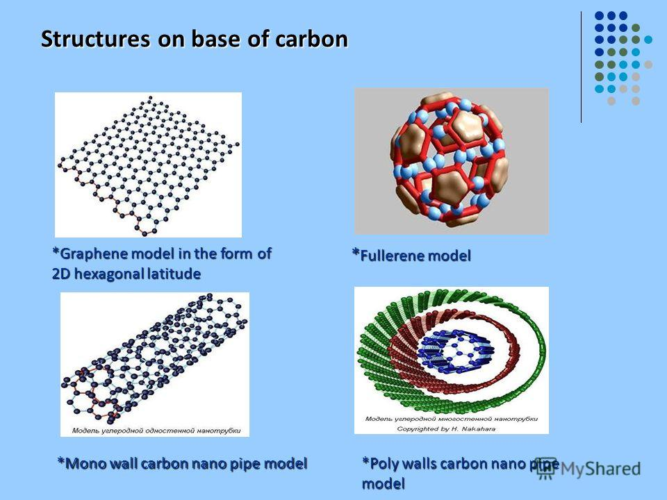 Structures on base of carbon *Graphene model in the form of 2D hexagonal latitude * Fullerene model *Mono wall carbon nano pipe model *Poly walls carbon nano pipe model