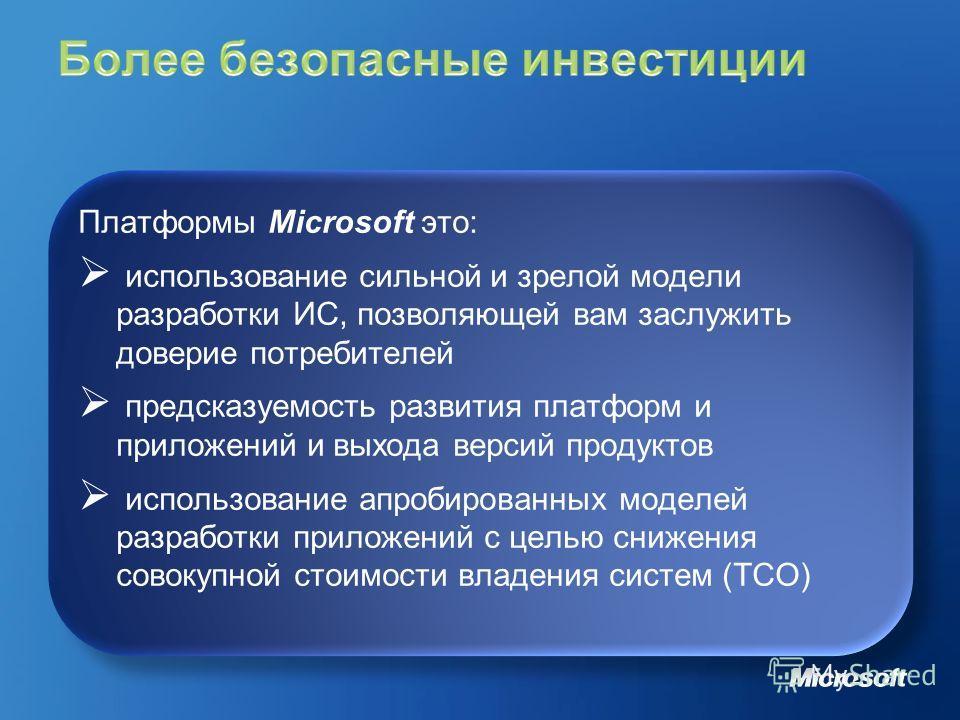 Платформы Microsoft это: использование сильной и зрелой модели разработки ИС, позволяющей вам заслужить доверие потребителей предсказуемость развития платформ и приложений и выхода версий продуктов использование апробированных моделей разработки прил