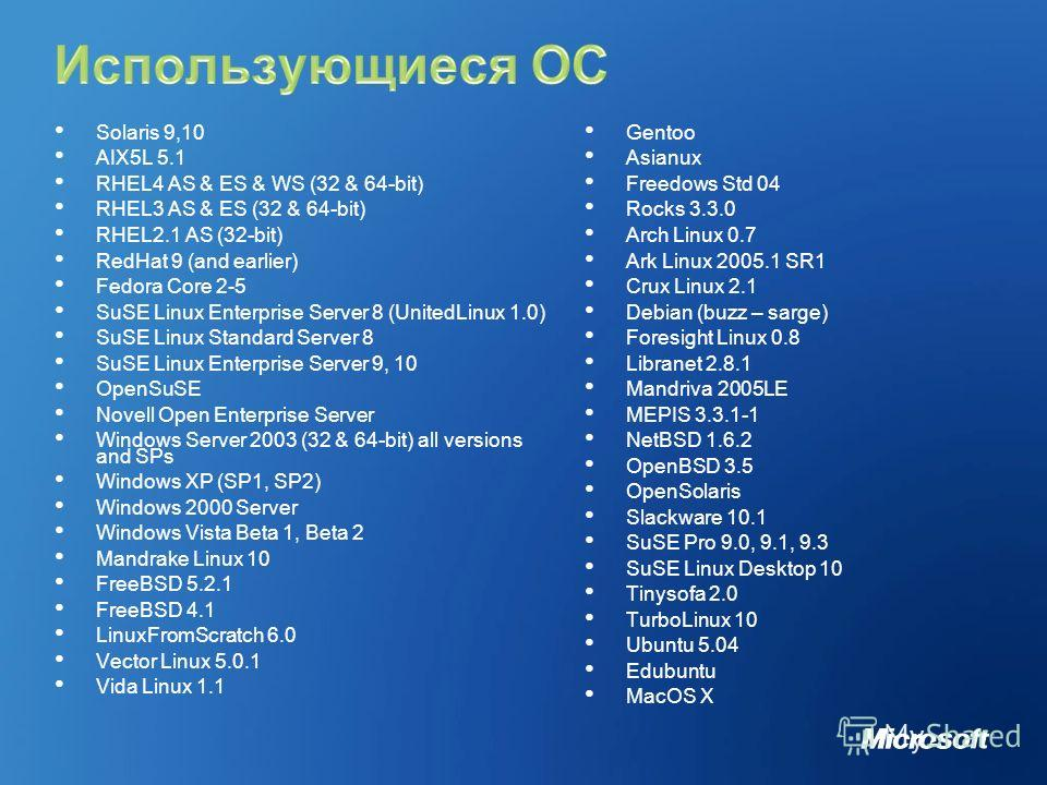 Solaris 9,10 AIX5L 5.1 RHEL4 AS & ES & WS (32 & 64-bit) RHEL3 AS & ES (32 & 64-bit) RHEL2.1 AS (32-bit) RedHat 9 (and earlier) Fedora Core 2-5 SuSE Linux Enterprise Server 8 (UnitedLinux 1.0) SuSE Linux Standard Server 8 SuSE Linux Enterprise Server