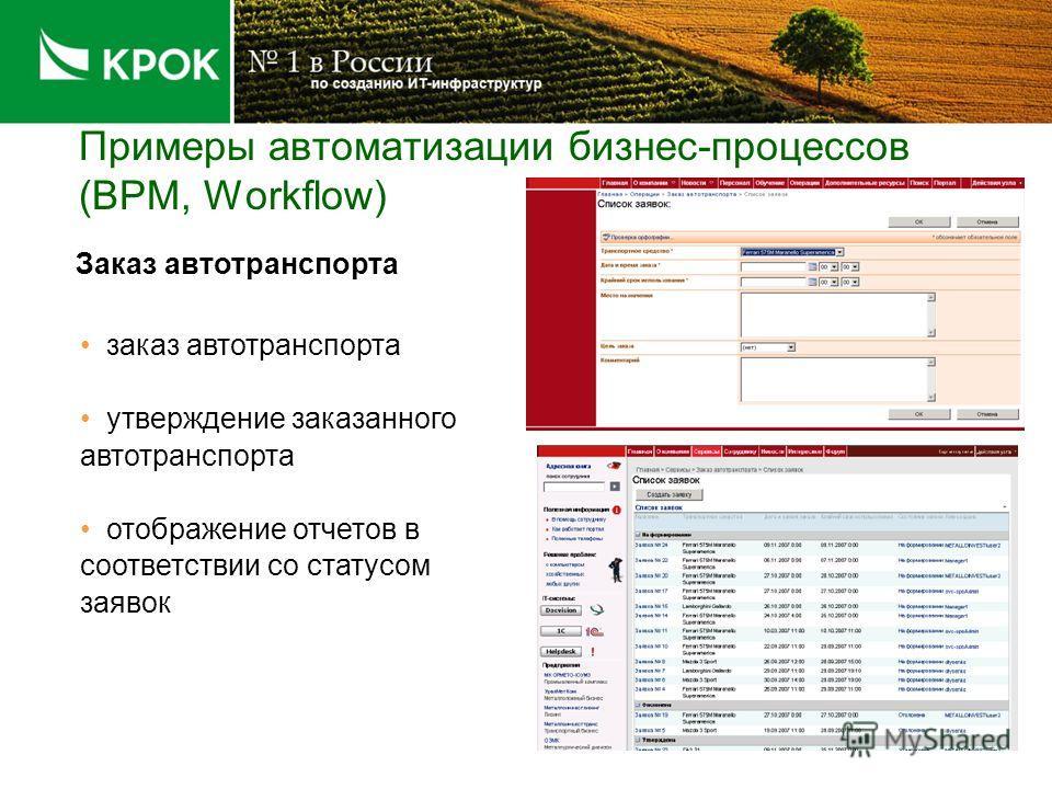 Примеры автоматизации бизнес-процессов (BPM, Workflow) Заказ автотранспорта заказ автотранспорта утверждение заказанного автотранспорта отображение отчетов в соответствии со статусом заявок