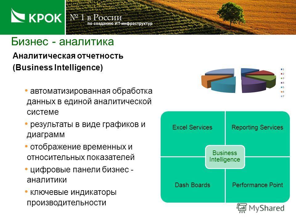 Бизнес - аналитика Excel ServicesReporting Services Dash BoardsPerformance Point Business Intelligence Аналитическая отчетность (Business Intelligence) автоматизированная обработка данных в единой аналитической системе результаты в виде графиков и ди