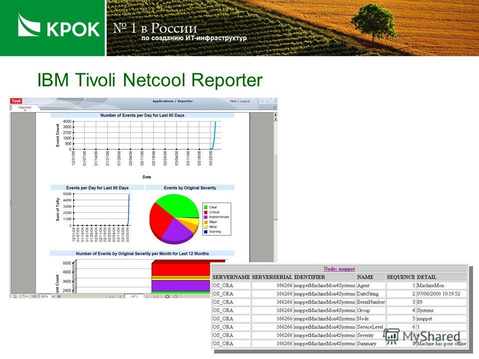 IBM Tivoli Netcool Reporter - Функции Создание отчётов на основе собранных сообщений Аудит действий пользователей при обработке сообщений
