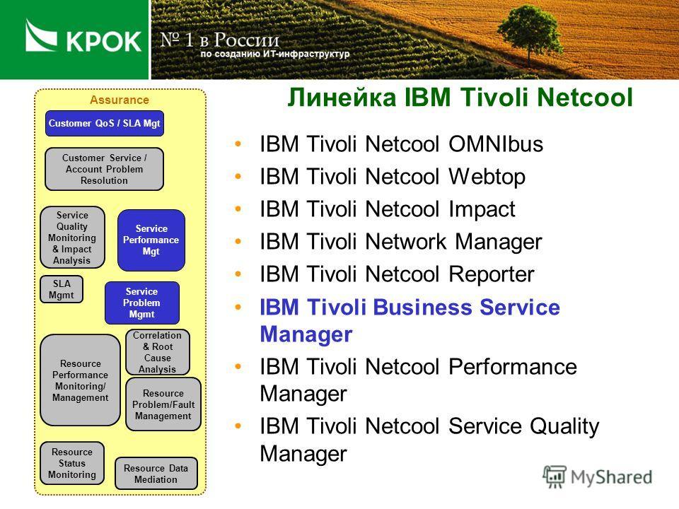 IBM Tivoli Netcool Reporter