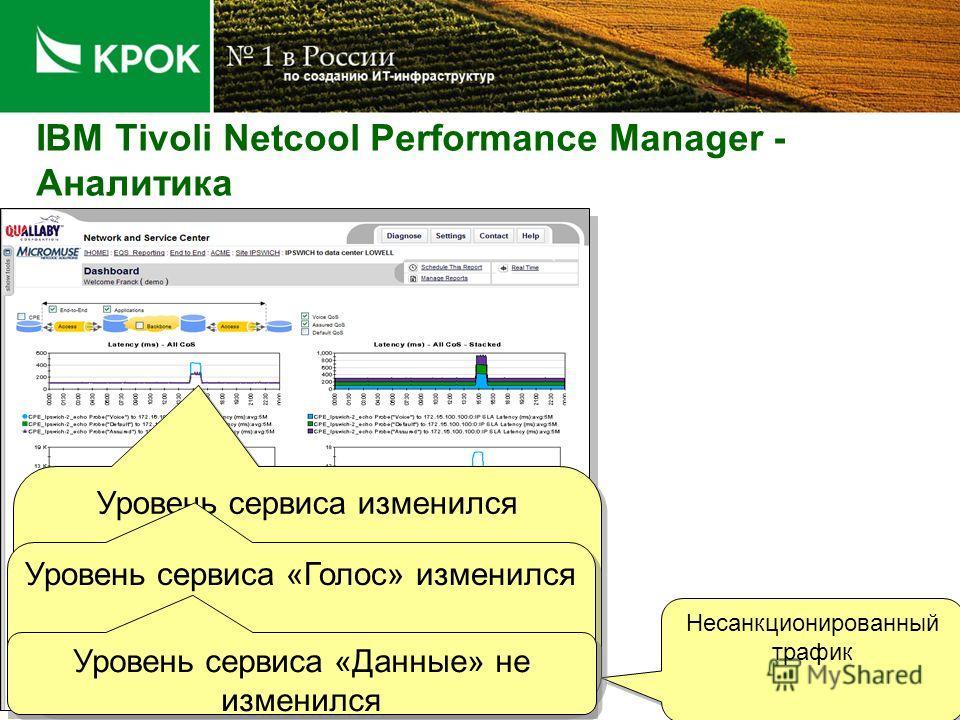 IBM Tivoli Netcool Performance Manager - Обнаружение отклонений от эталонного поведения