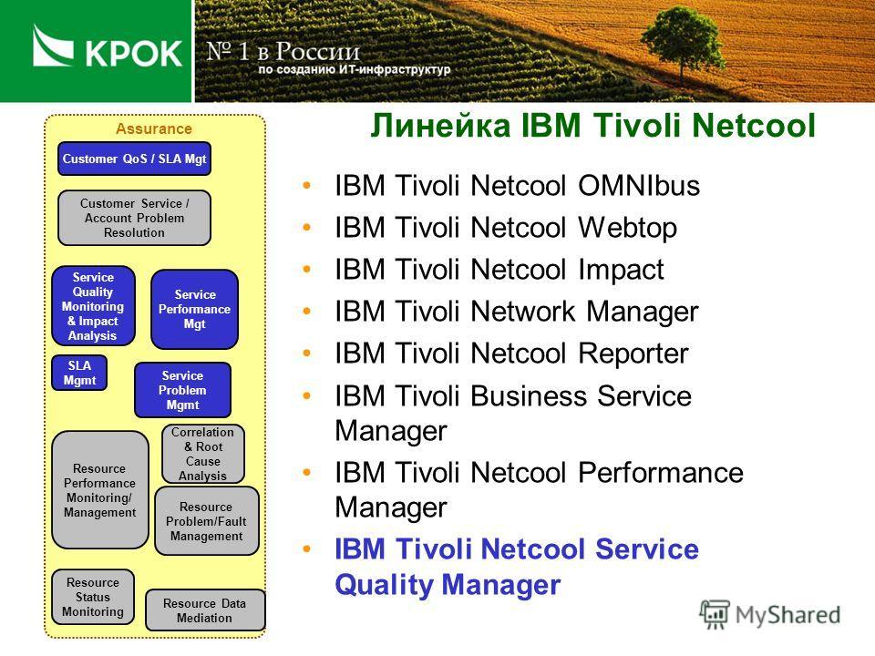 Несанкционированный трафик Уровень сервиса изменился Уровень сервиса «Голос» изменился Уровень сервиса «Данные» не изменился IBM Tivoli Netcool Performance Manager - Аналитика