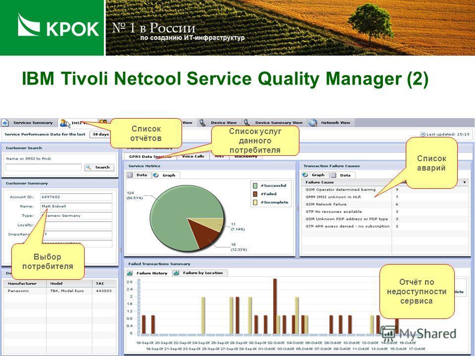 Несколько представлений Структура SLA Статус сервисов KQI Список аварий Приоритеты аварий Отображение подробной информации об аварии Структура Сервисов Тип SLA: Внутреннее Внешнее Third Party (Поставщик) IBM Tivoli Netcool Service Quality Manager (1)