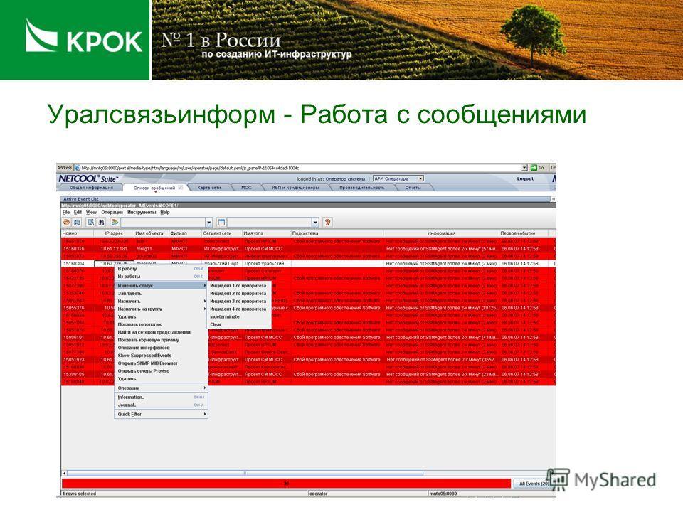 Уралсвязьинформ - Консоль операторов службы эксплуатации