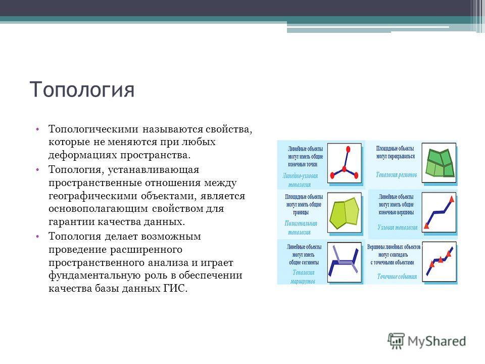 Топология Топологическими называются свойства, которые не меняются при любых деформациях пространства. Топология, устанавливающая пространственные отношения между географическими объектами, является основополагающим свойством для гарантии качества да