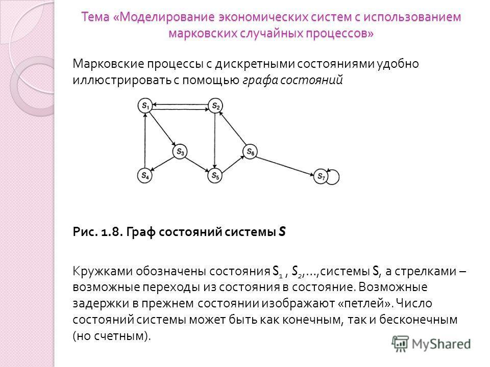 Тема « Моделирование экономических систем с использованием марковских случайных процессов » Марковские процессы с дискретными состояниями удобно иллюстрировать с помощью графа состояний Рис. 1.8. Граф состояний системы S Кружками обозначены состояния