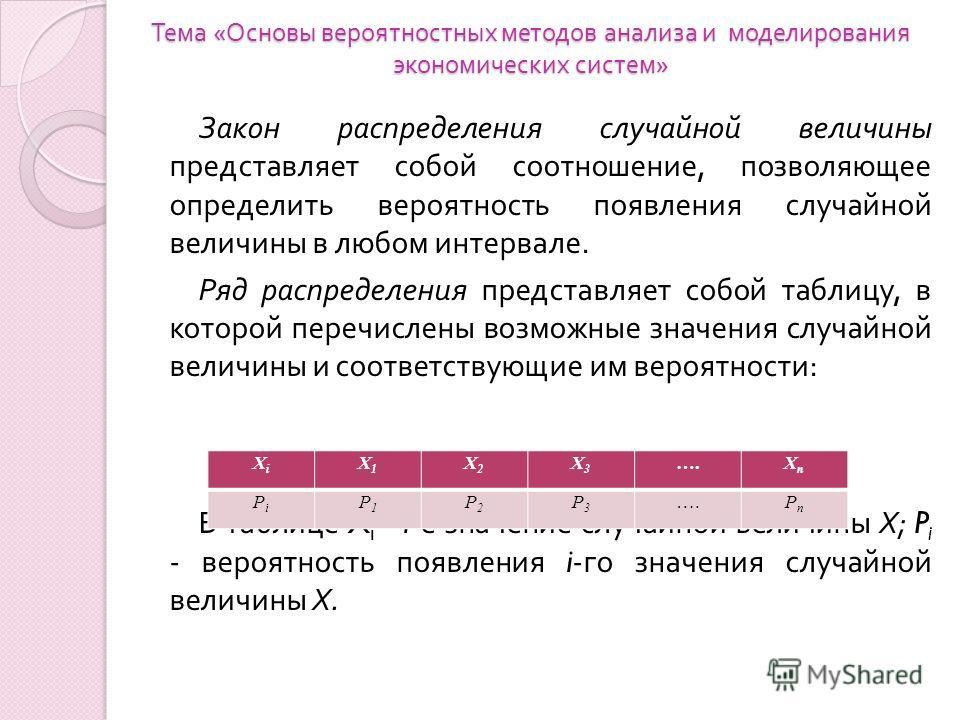 Тема « Основы вероятностных методов анализа и моделирования экономических систем » Закон распределения случайной величины представляет собой соотношение, позволяющее определить вероятность появления случайной величины в любом интервале. Ряд распредел