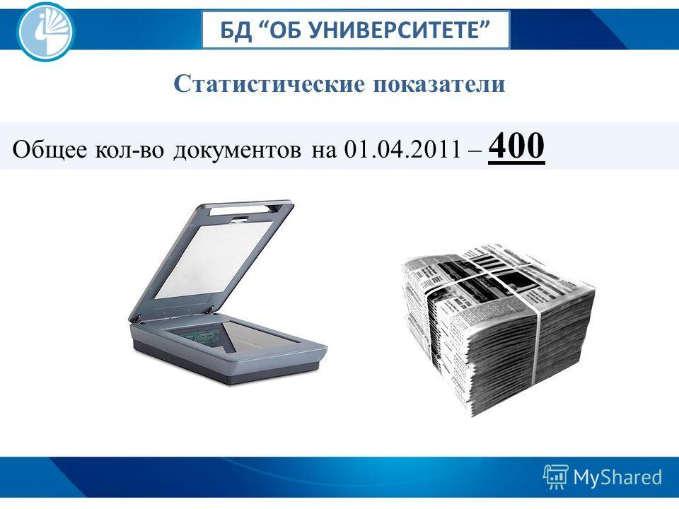 Общее кол-во документов на 01.04.2011 – 400 Статистические показатели