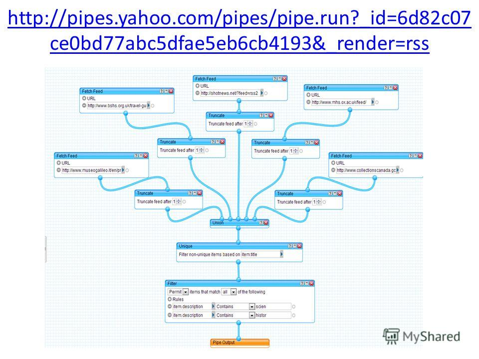 http://pipes.yahoo.com/pipes/pipe.run?_id=6d82c07 ce0bd77abc5dfae5eb6cb4193&_render=rss