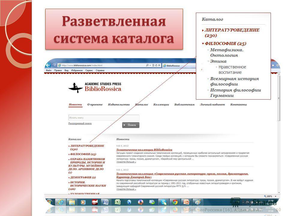 Разветвленная система каталога © БиблиоРоссика (16), Айдакова А. Г.10