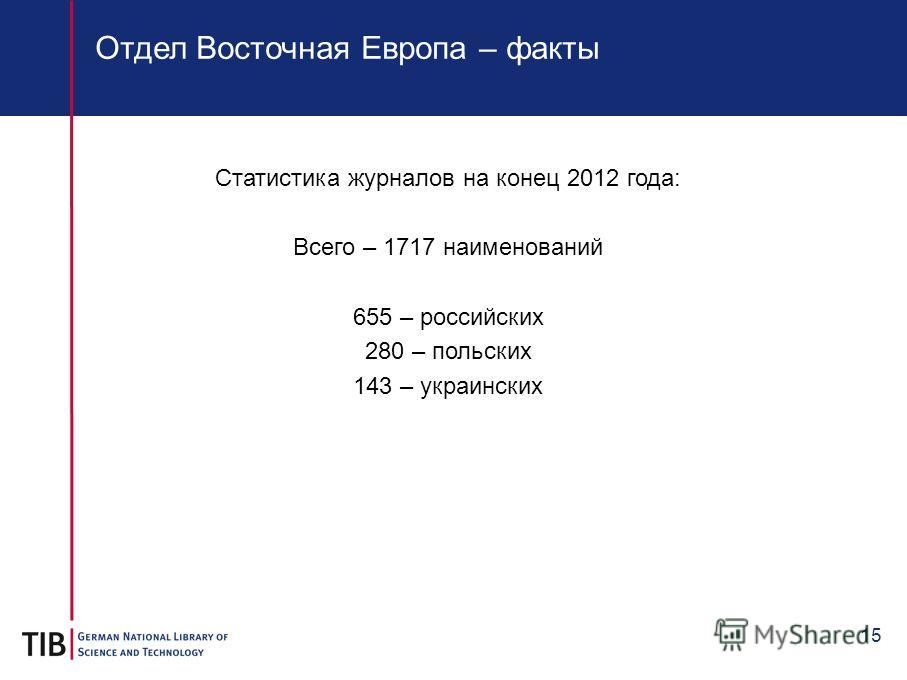 15 Отдел Восточная Европа – факты Статистика журналов на конец 2012 года: Всего – 1717 наименований 655 – российских 280 – польских 143 – украинских