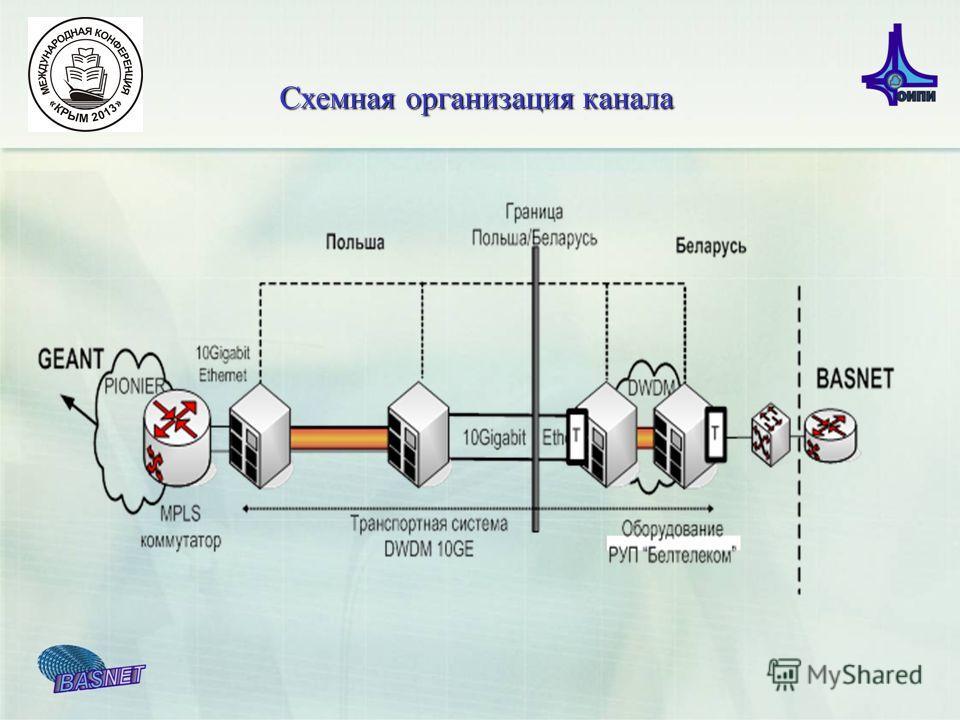 Схемная организация канала
