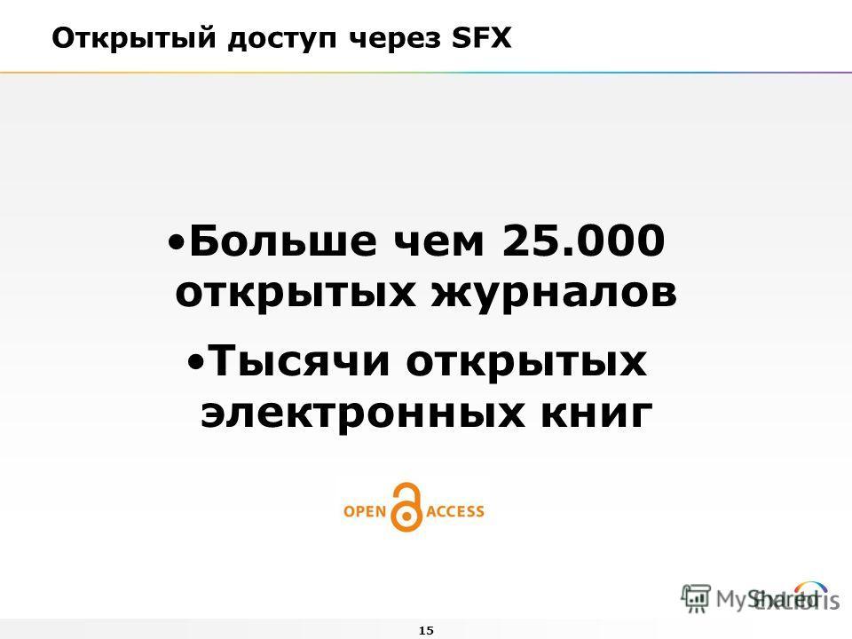 15 Больше чем 25.000 открытых журналов Тысячи открытых электронных книг Открытый доступ через SFX