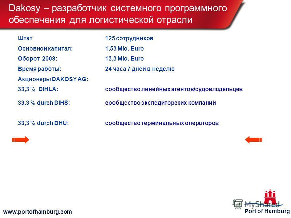 Port of Hamburg www.portofhamburg.com Dakosy – разработчик системного программного обеспечения для логистической отрасли Штат 125 сотрудников Основной капитал: 1,53 Mio. Euro Оборот 2008:13,3 Mio. Euro Время работы:24 часа 7 дней в неделю Акционеры D