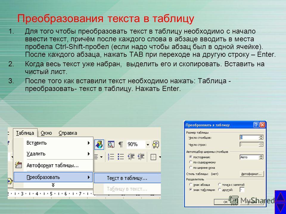 Преобразования текста в таблицу 1.Для того чтобы преобразовать текст в таблицу необходимо с начало ввести текст, причём после каждого слова в абзаце вводить в места пробела Ctrl-Shift-пробел (если надо чтобы абзац был в одной ячейке). После каждого а