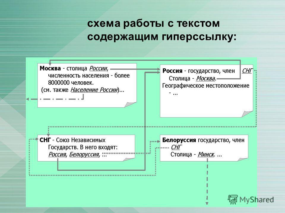 схема работы с текстом содержащим гиперссылку: