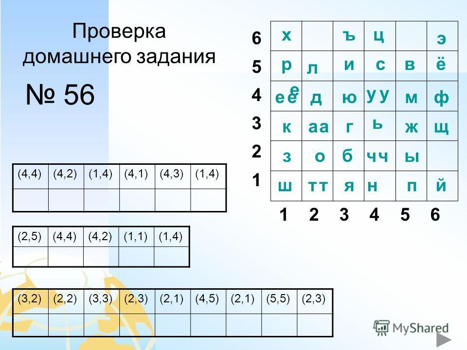 у 56 (4,4)(4,2)(1,4)(4,1)(4,3)(1,4) (2,5)(4,4)(4,2)(1,1)(1,4) (3,2)(2,2)(3,3)(2,3)(2,1)(4,5)(2,1)(5,5)(2,3) 654321654321 1 2 3 4 5 6 ч н ь ее л у Проверка домашнего задания ч ш е бо га т с т в а э ё ф щ йп ы ж м и цъх р д к з я ю