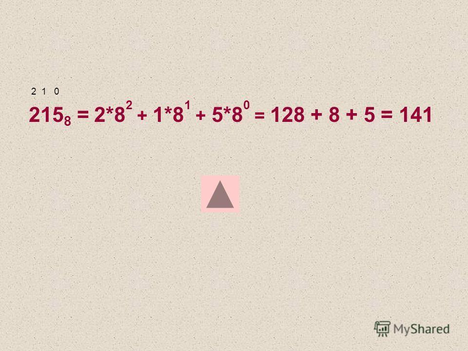 2 1 0 215 8 = 2*8 2 + 1*8 1 + 5*8 0 = 128 + 8 + 5 = 141