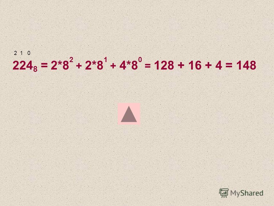 2 1 0 224 8 = 2*8 2 + 2*8 1 + 4*8 0 = 128 + 16 + 4 = 148