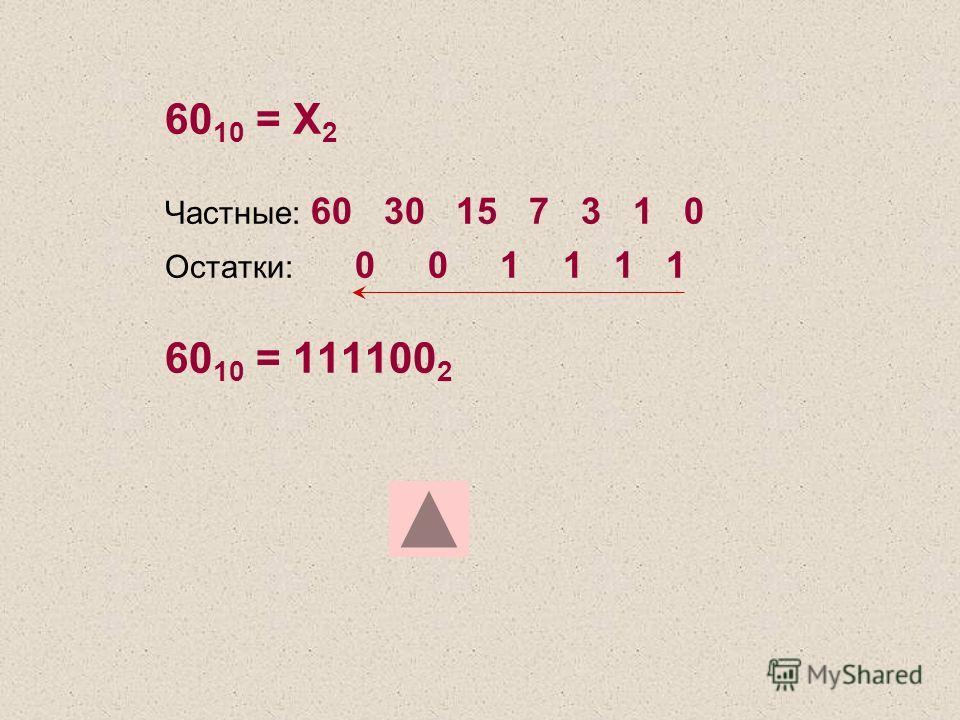 60 10 = Х 2 Частные: 60 30 15 7 3 1 0 Остатки: 0 0 1 1 1 1 60 10 = 111100 2