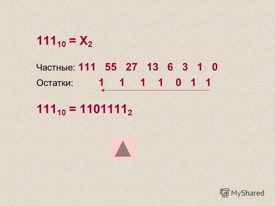 111 10 = Х 2 Частные: 111 55 27 13 6 3 1 0 Остатки: 1 1 1 1 0 1 1 111 10 = 1101111 2
