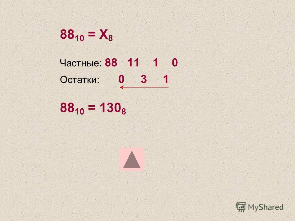 88 10 = Х 8 Частные: 88 11 1 0 Остатки: 0 3 1 88 10 = 130 8