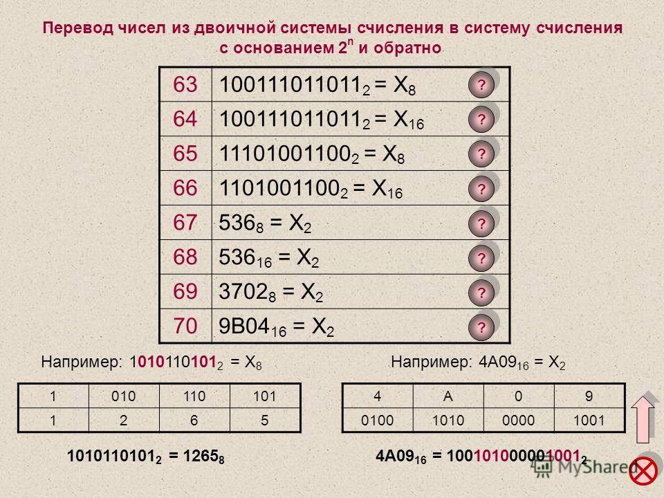 Перевод чисел из двоичной системы счисления в систему счисления с основанием 2 n и обратно 63100111011011 2 = Х 8 64100111011011 2 = Х 16 6511101001100 2 = Х 8 661101001100 2 = Х 16 67536 8 = Х 2 68536 16 = Х 2 693702 8 = Х 2 709B04 16 = Х 2 Например
