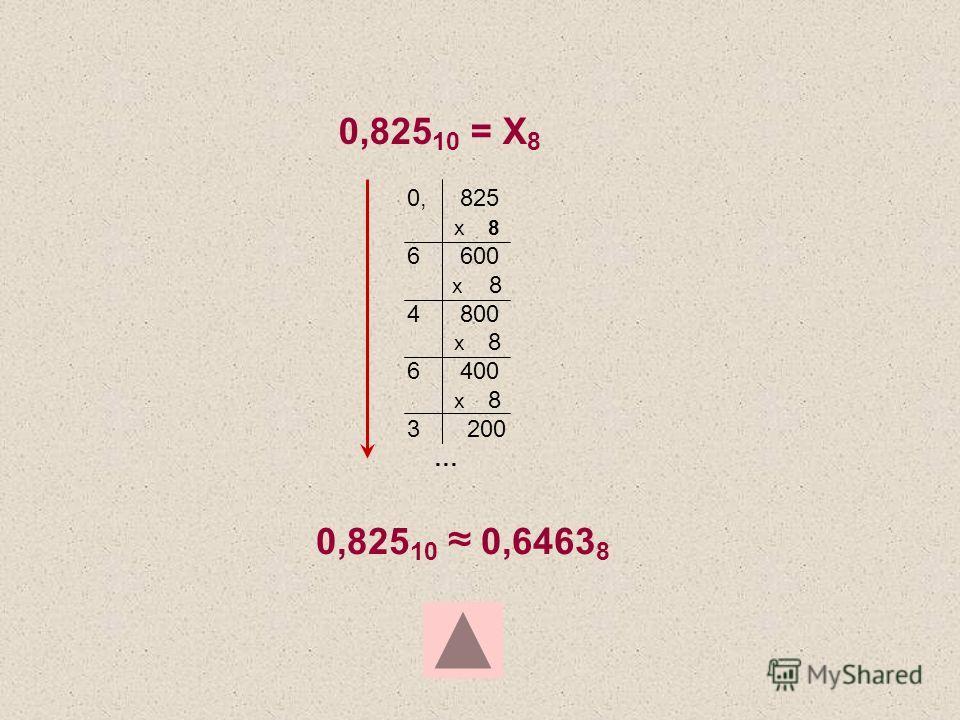 0,825 10 = Х 8 0,825 10 0,6463 8 0, 825 х 8 6 600 х 8 4 800 х 8 6 400 х 8 3 200 …