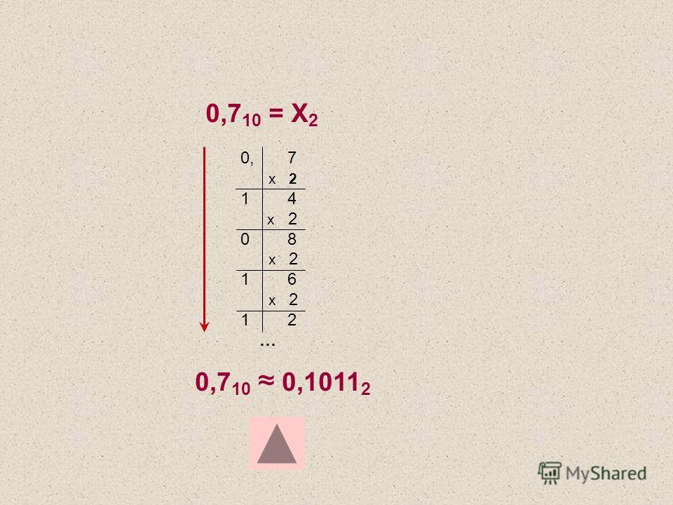 0,7 10 = Х 2 0,7 10 0,1011 2 0, 7 х 2 1 4 х 2 0 8 х 2 1 6 х 2 1 2 …