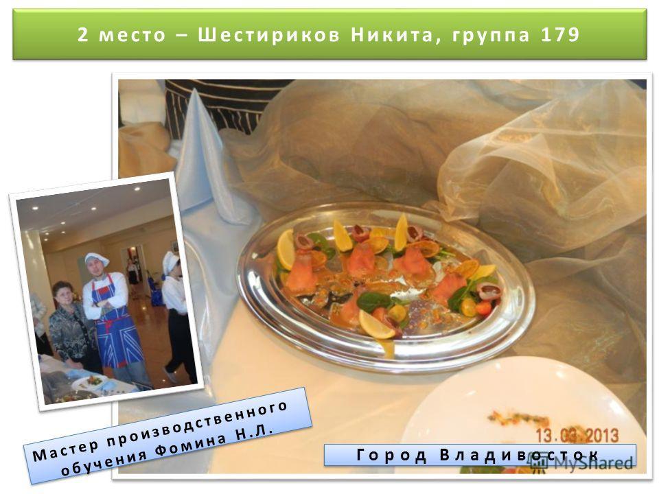 Город Владивосток 2 место – Шестириков Никита, группа 179 Мастер производственного обучения Фомина Н.Л.