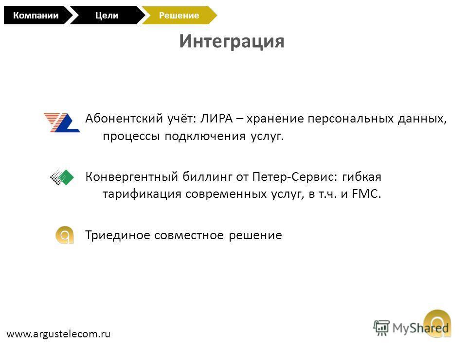 Абонентский учёт: ЛИРА – хранение персональных данных, процессы подключения услуг. Конвергентный биллинг от Петер-Сервис: гибкая тарификация современных услуг, в т.ч. и FMC. Триединое совместное решение Интеграция www.argustelecom.ru КомпанииЦели Реш