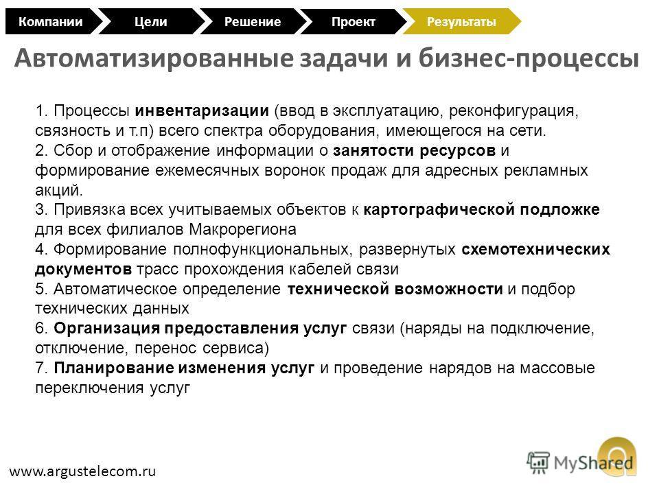 Автоматизированные задачи и бизнес-процессы www.argustelecom.ru КомпанииЦели Проект РешениеРезультаты 1. Процессы инвентаризации (ввод в эксплуатацию, реконфигурация, связность и т.п) всего спектра оборудования, имеющегося на сети. 2. Сбор и отображе