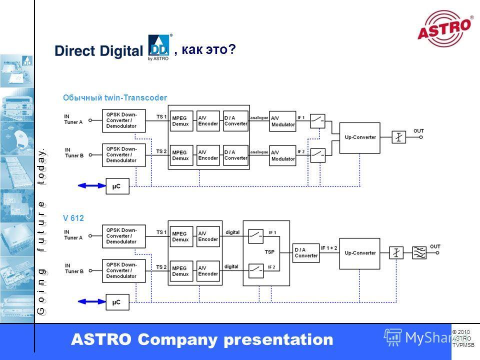 G o i n g f u t u r e t o d a y. © 2010 ASTRO TVPMSB ASTRO Company presentation, как это? Обычный twin-Transcoder V 612