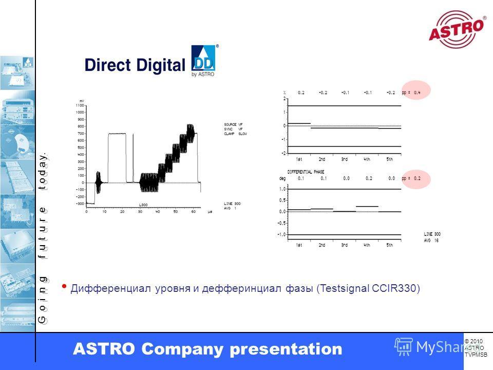 G o i n g f u t u r e t o d a y. © 2010 ASTRO TVPMSB ASTRO Company presentation Дифференциал уровня и дефферинциал фазы (Testsignal CCIR330)