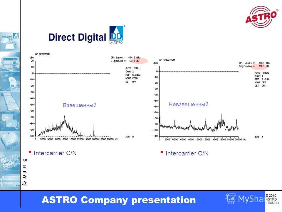 G o i n g f u t u r e t o d a y. © 2010 ASTRO TVPMSB ASTRO Company presentation Intercarrier C/N Bзвешенный Невзвешенный