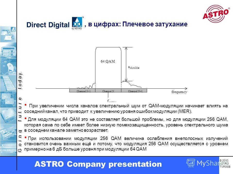 G o i n g f u t u r e t o d a y. © 2010 ASTRO TVPMSB ASTRO Company presentation, в цифрах: Плечевое затухание Channel NChannel N-1Channel N+1 a shoulder frequency f center The shoulder attenuation is measured as the difference between the top of chan