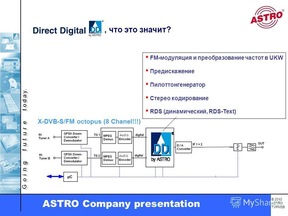 G o i n g f u t u r e t o d a y. © 2010 ASTRO TVPMSB ASTRO Company presentation X-DVB-S/FM octopus (8 Chanel!!!) FM-модуляция и преобразование частот в UKW Предискажение Пилоттонгенератор Стерео кодирование RDS (динамический, RDS-Text) Audio, что это
