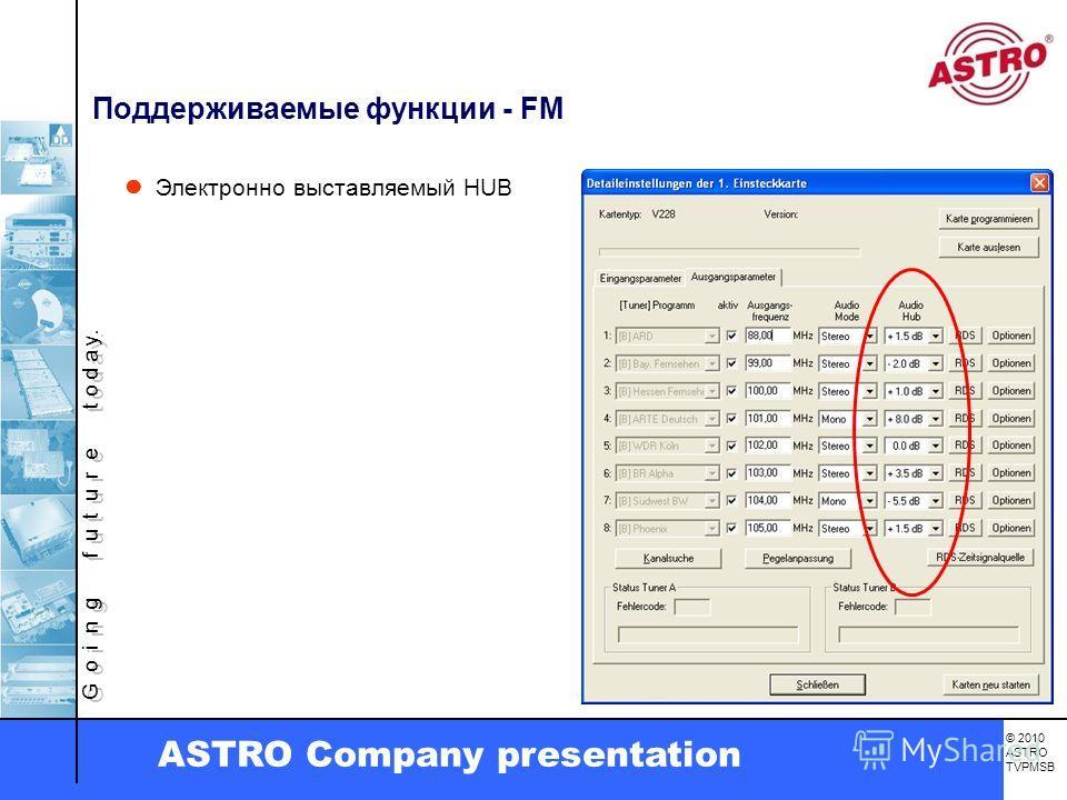 G o i n g f u t u r e t o d a y. © 2010 ASTRO TVPMSB ASTRO Company presentation Поддерживаемые функции - FM Электронно выставляемый HUB