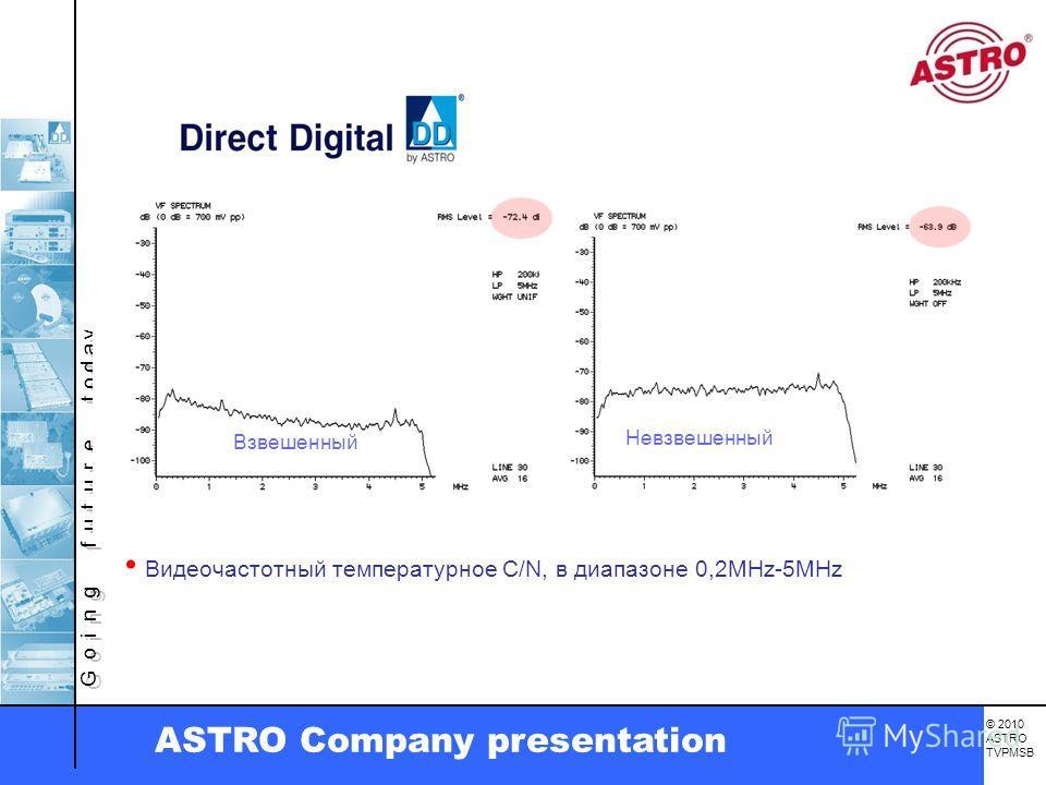 G o i n g f u t u r e t o d a y. © 2010 ASTRO TVPMSB ASTRO Company presentation Видеочастотный температурнoe C/N, в диапазоне 0,2MHz-5MHz Взвешенный Невзвешенный
