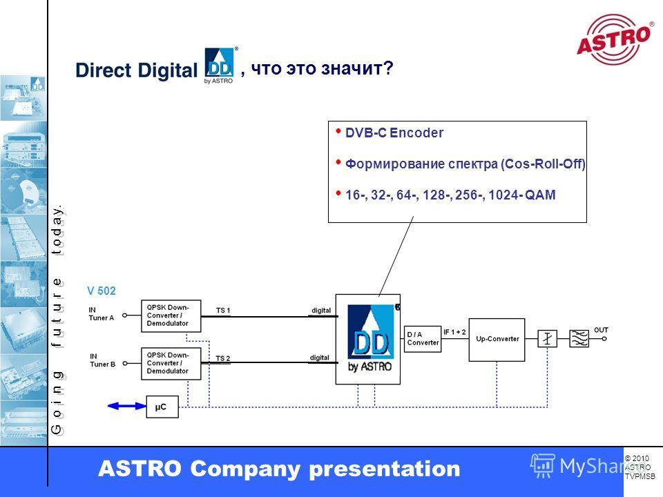 G o i n g f u t u r e t o d a y. © 2010 ASTRO TVPMSB ASTRO Company presentation V 502 DVB-C Encoder Формирование спектра (Cos-Roll-Off) 16-, 32-, 64-, 128-, 256-, 1024- QAM, что это значит?