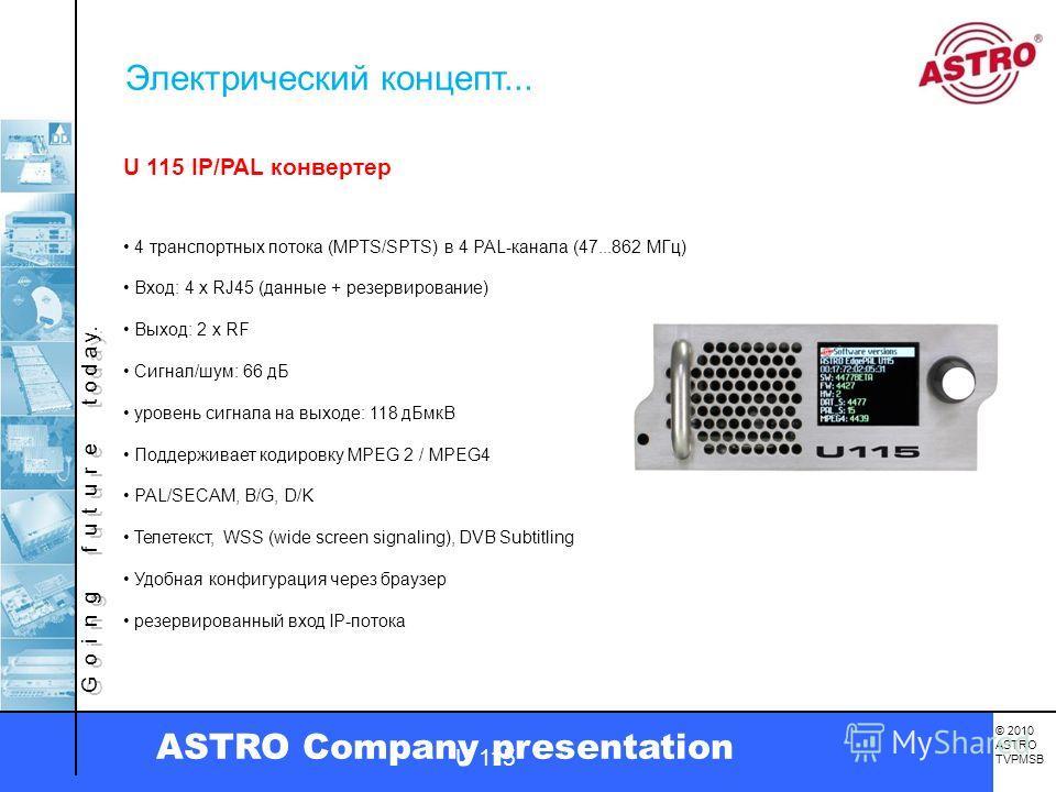 G o i n g f u t u r e t o d a y. © 2010 ASTRO TVPMSB ASTRO Company presentation U 115 IP/PAL конвертер Сигнал/шум: 66 дБ уровень сигнала на выходе: 118 дБмкВ Поддерживает кодировку MPEG 2 / MPEG4 PAL/SECAM, B/G, D/K Телетекст, WSS (wide screen signal