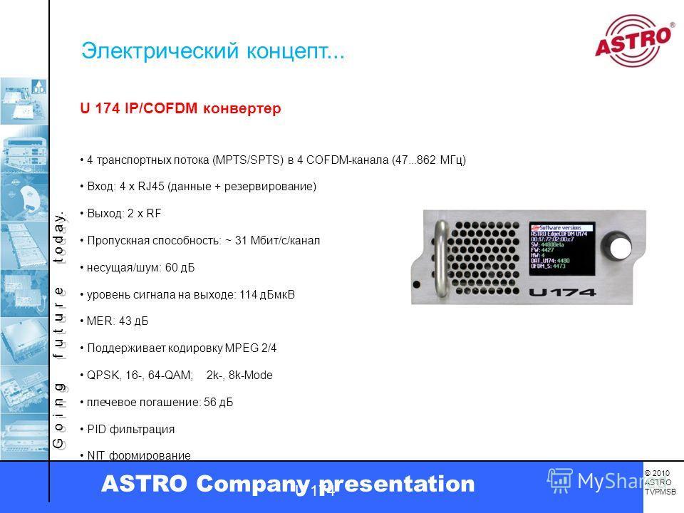 G o i n g f u t u r e t o d a y. © 2010 ASTRO TVPMSB ASTRO Company presentation U 174 IP/COFDM конвертер несущая/шум: 60 дБ уровень сигнала на выходе: 114 дБмкВ Поддерживает кодировку MPEG 2/4 QPSK, 16-, 64-QAM; 2k-, 8k-Mode Пропускная способность: ~