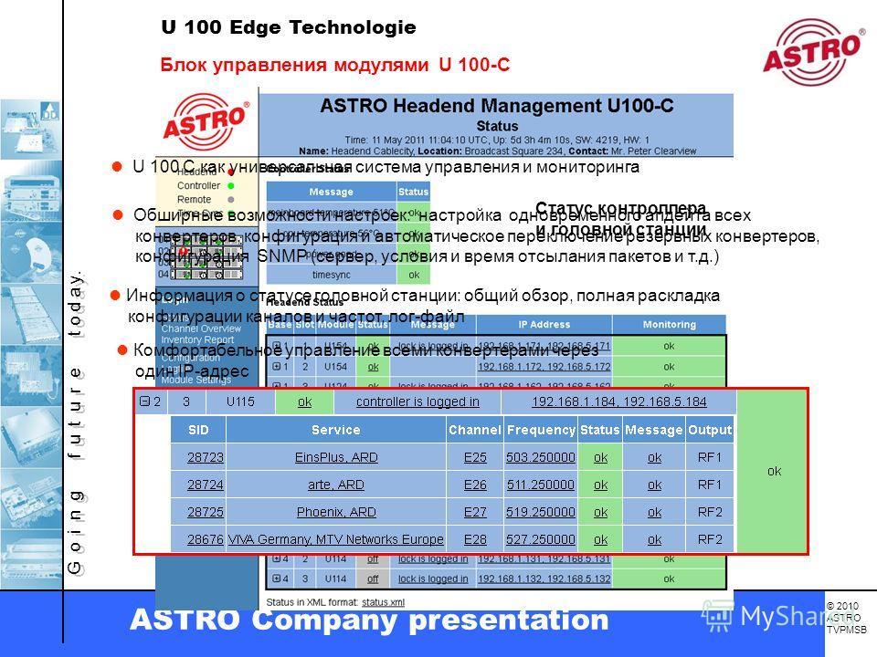 G o i n g f u t u r e t o d a y. © 2010 ASTRO TVPMSB ASTRO Company presentation U 100 Edge Technologie Блок управления модулями U 100-C U 100 C как универсальная система управления и мониторинга Обширные возможности настроек: настройка одновременного