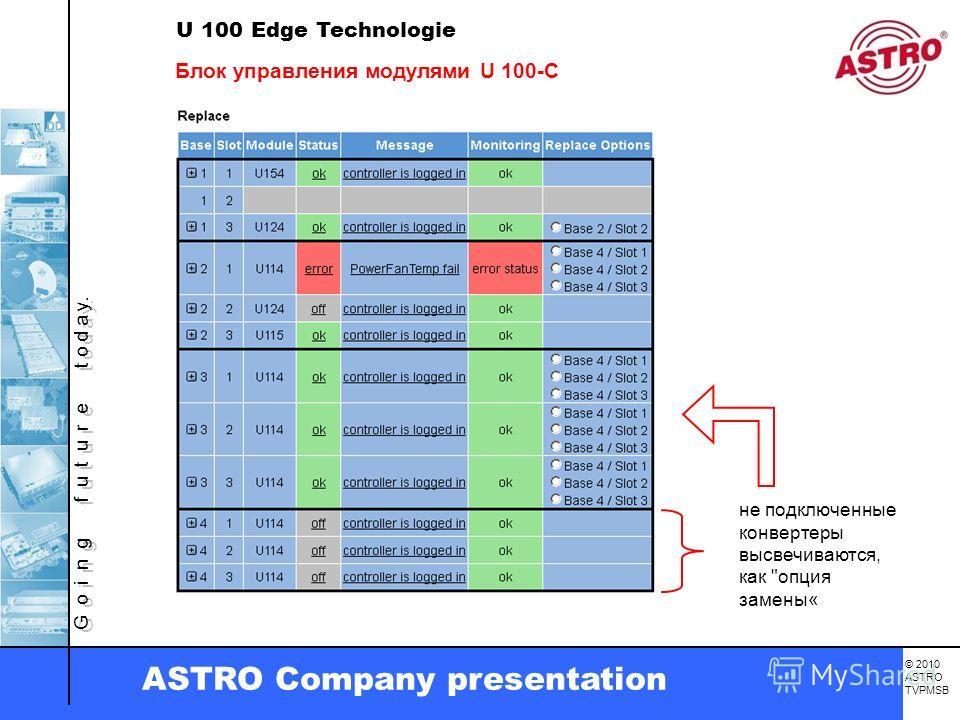 G o i n g f u t u r e t o d a y. © 2010 ASTRO TVPMSB ASTRO Company presentation U 100 Edge Technologie не подключенные конвертеры высвечиваются, как опция замены« Блок управления модулями U 100-C