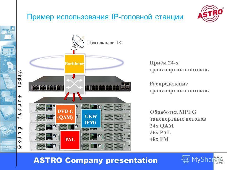 G o i n g f u t u r e t o d a y. © 2010 ASTRO TVPMSB ASTRO Company presentation Центральная ГС DVB-C (QAM) UKW (FM) PAL Приём 24-х транспортных потоков Распределение транспортных потоков Backbone Обработка MPEG танспортных потоков 24x QAM 36x PAL 48x